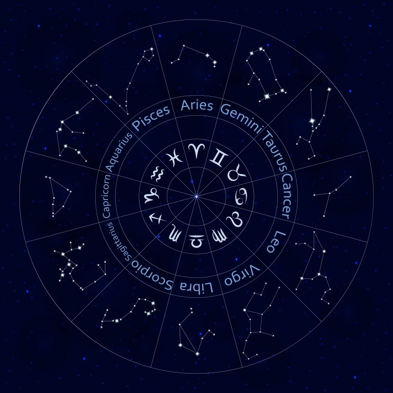 Zodíaco: el camino de los animales